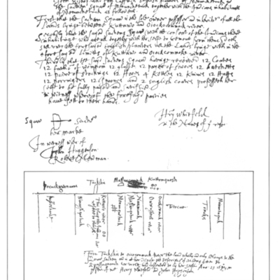The Guilford Purchase Agreement